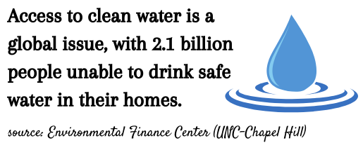 water filter fact