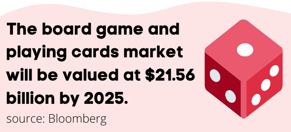 adult board game fact