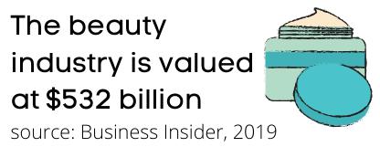 beauty buy fact