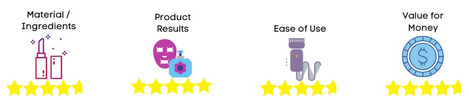 beauty buy rating 10