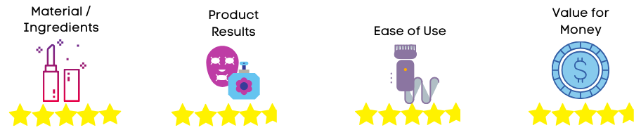 beauty buy rating 4