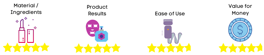 beauty buy rating 6