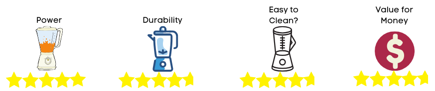 blender rating 1