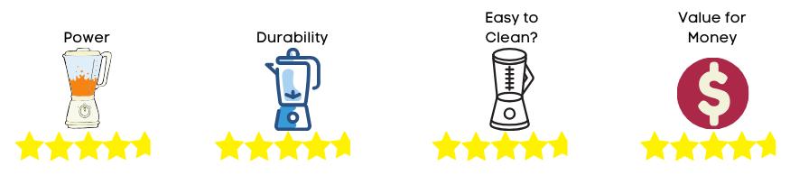 blender rating 4