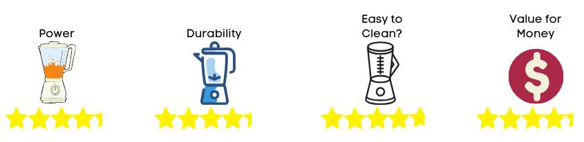 blender rating 5