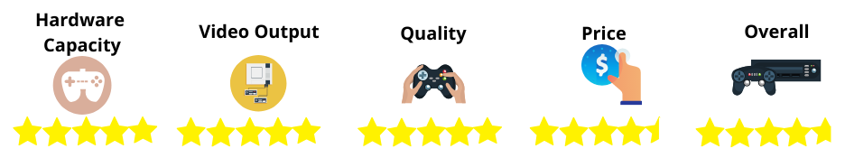 console gaming rating 2