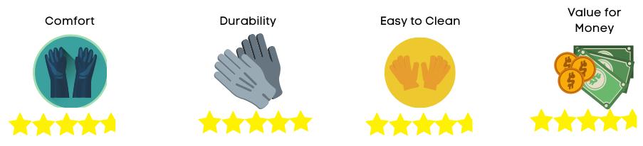 deshedding rating 1