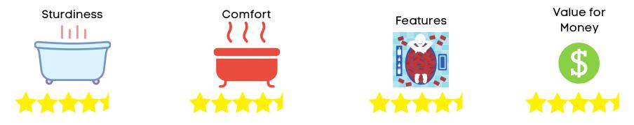 indoor hot tub rating 2