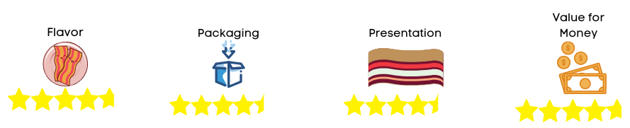 jerky rating 4
