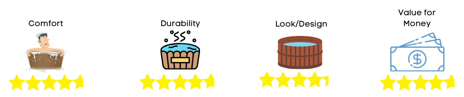 outdoor hot tub rating 2