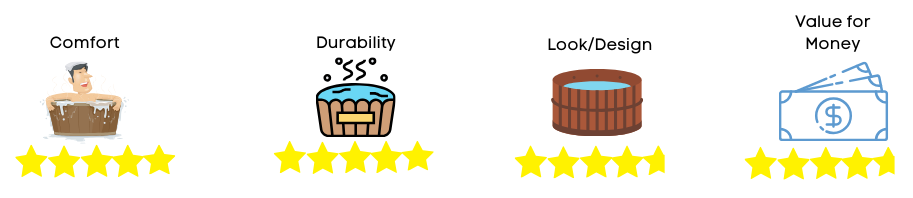 outdoor hot tub rating 4