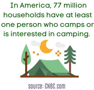 camping tent fact