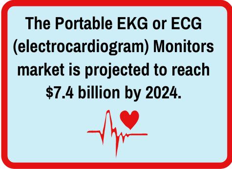 portable EKG fact