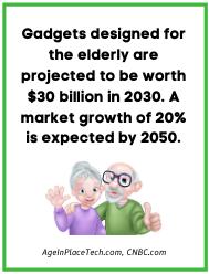 Elderly Gadget - fact