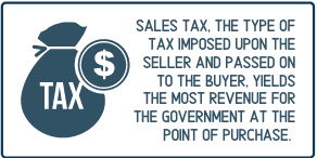 sales tax_big items_fact 1_edited