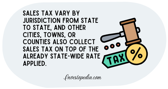 sales tax_big items_fact 2