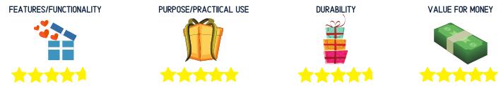 wedding gift rating 2
