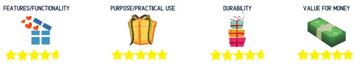 wedding gift rating 3