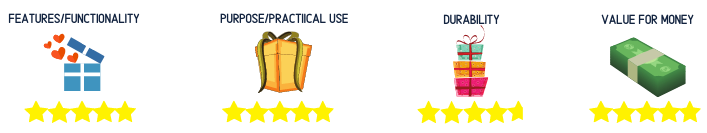 wedding gift rating 4