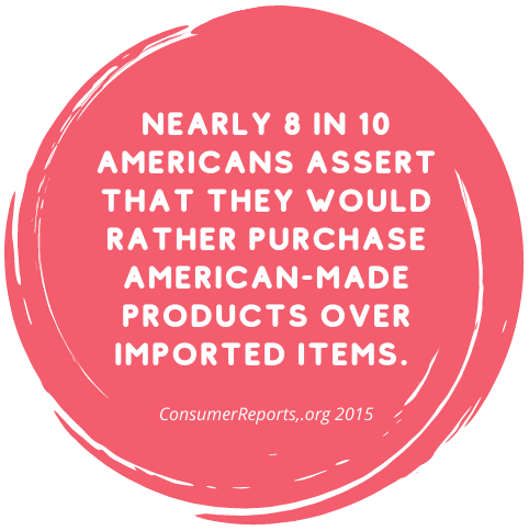 American products_fact