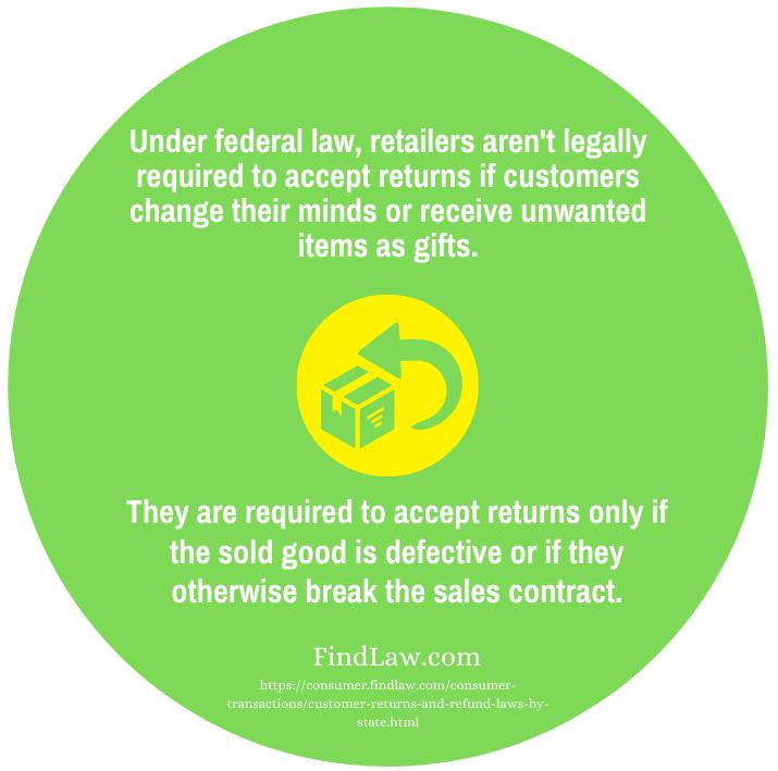 Best Return Policies fact 3