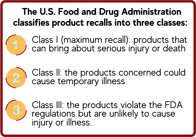 Product Recalls_fact1