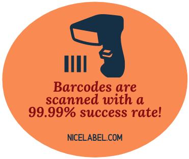 barcode fact 2